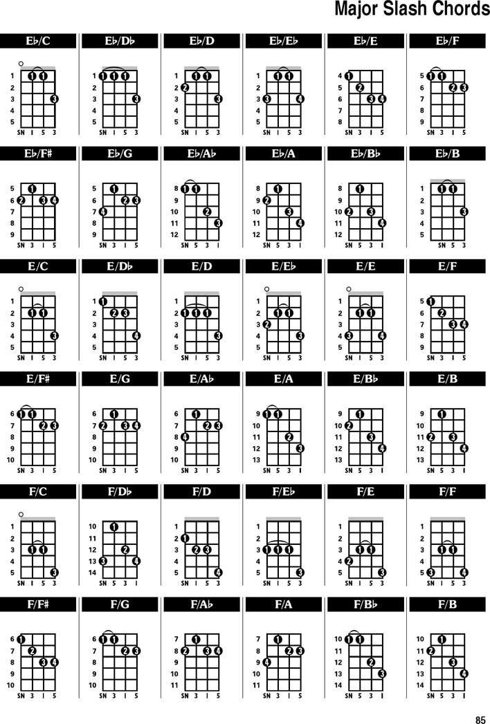 photo relating to Mandolin Chord Chart Printable known as Absolutely free Octave Mandolin Chord Chart - PDF 959KB 6 Web site(s