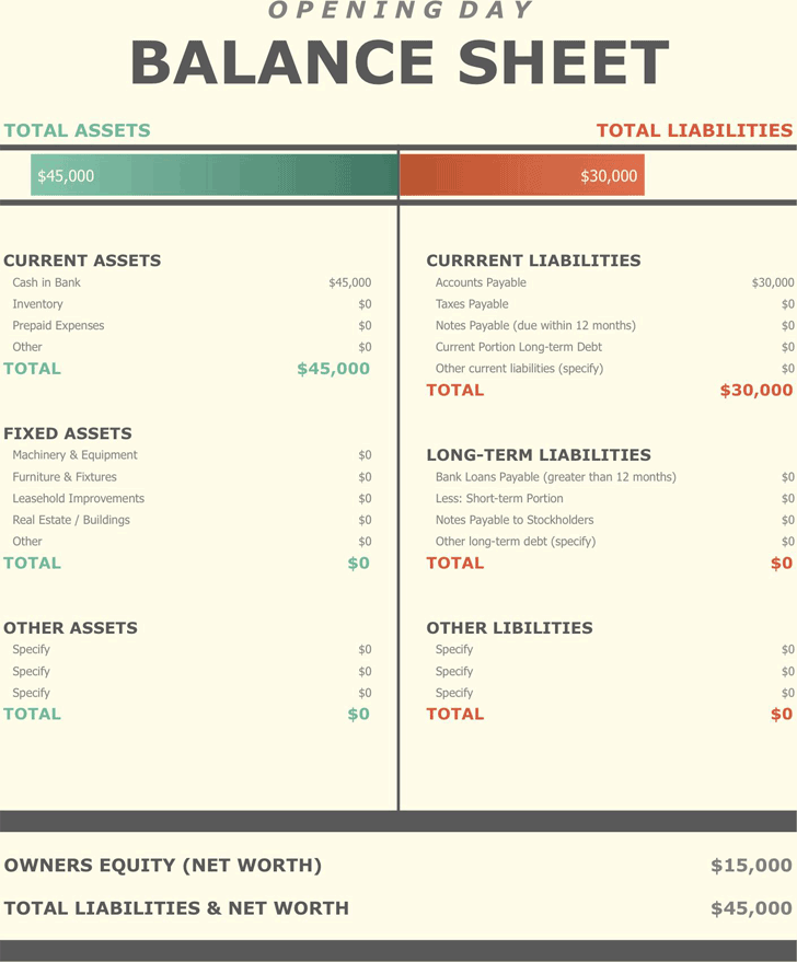 free opening day balance sheet template xltx 53kb 1 page s