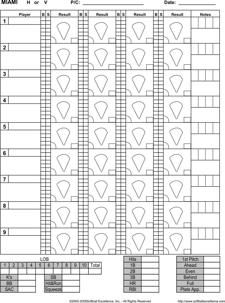 Pitching chart template