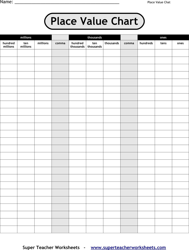 Free Place Value Chart - PDF | 26KB | 1 Page(s)