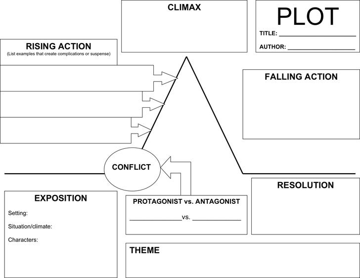 Plot chart template free download speedy template plot chart ccuart Images