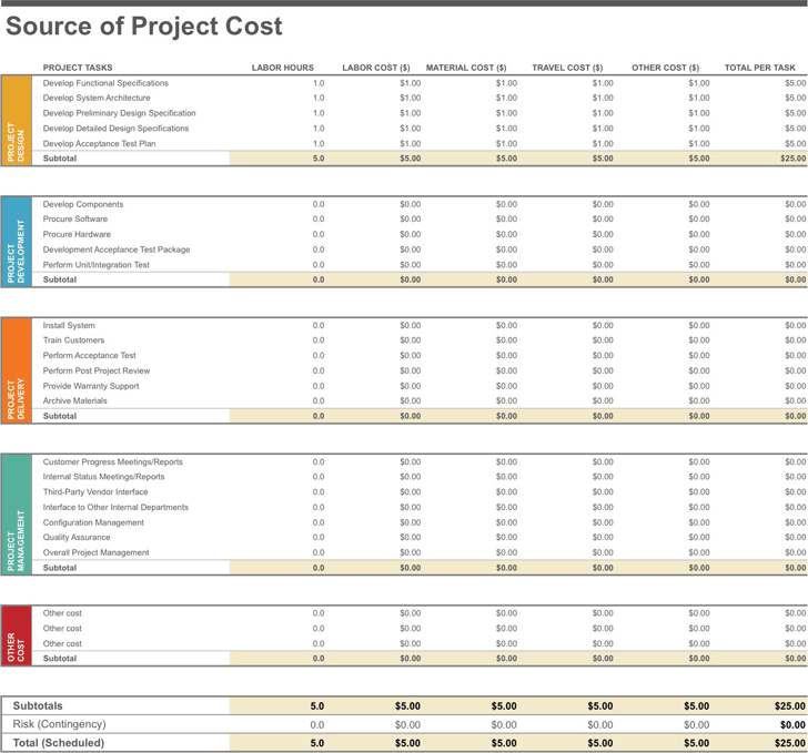 Project Budget Template Template Free Download Speedy Template