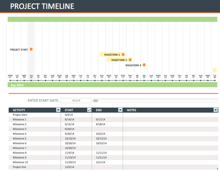 Project Timeline Template Template Free Download Speedy Template - It project timeline template