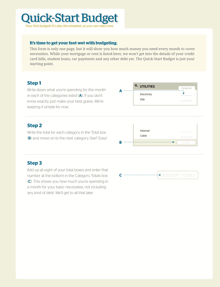 view forms quick start budget