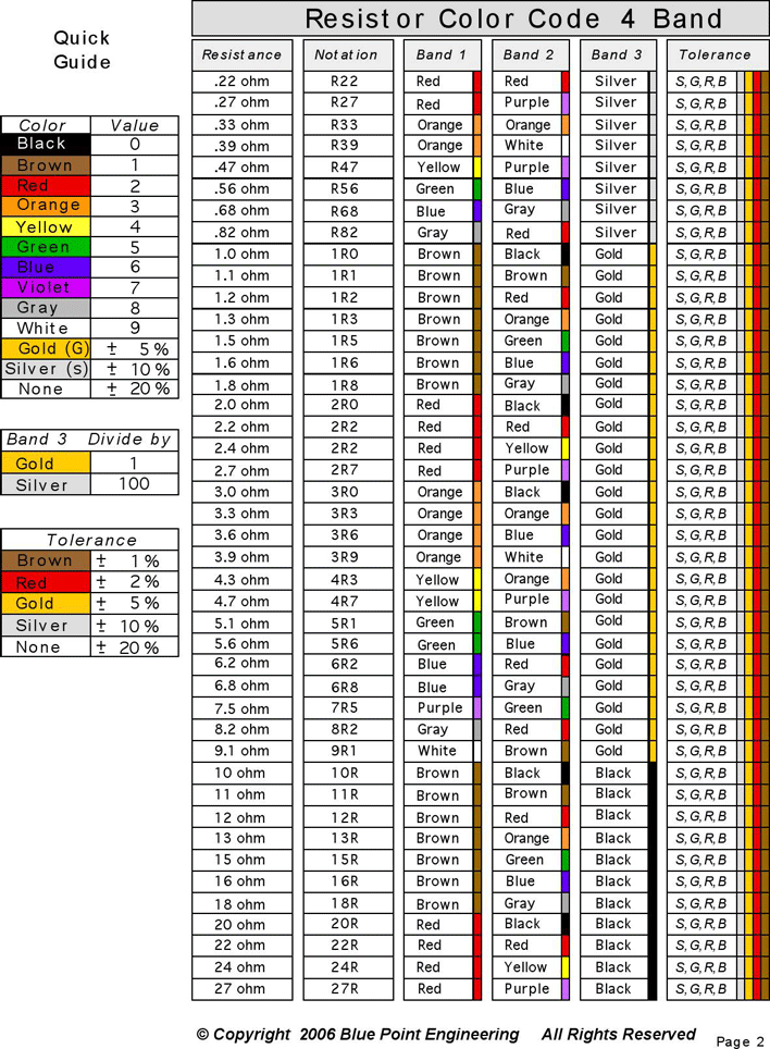 Free Resistor Color Code Chart Pdf 76kb 5 Pages Page 2