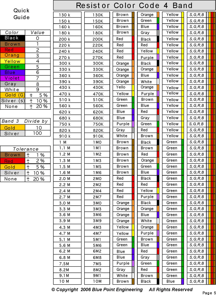Free Resistor Color Code Chart Pdf 76kb 5 Pages Page 5