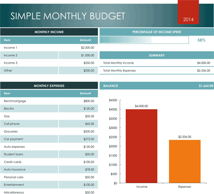 simple monthly budget template 2