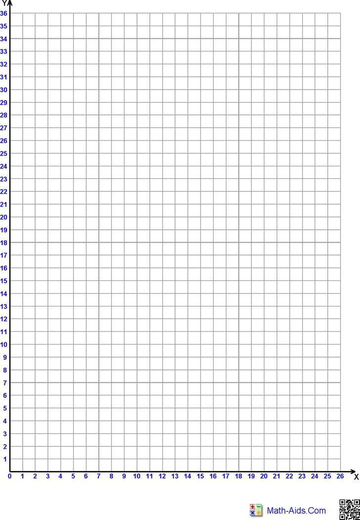 printable graph paper with axis quadrant 1 coordinate grid battleship 1 quadrant by sarah gilbert