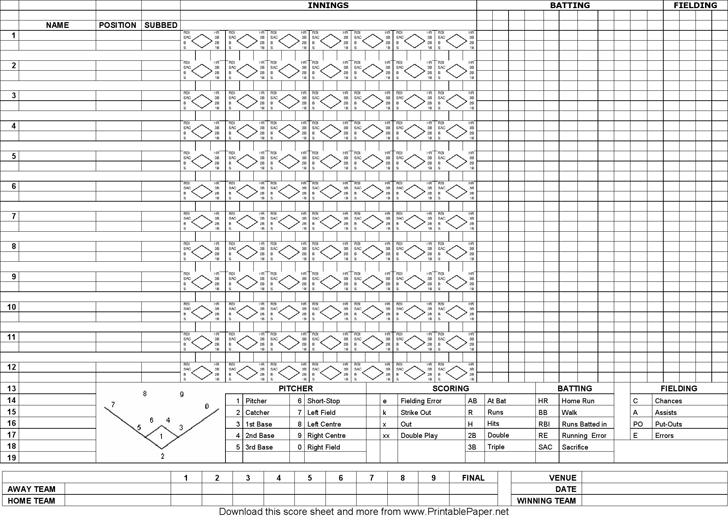 photograph regarding Www Printablepaper Net identify Totally free Softball Ranking Sheet - PDF 69KB 1 Web page(s)