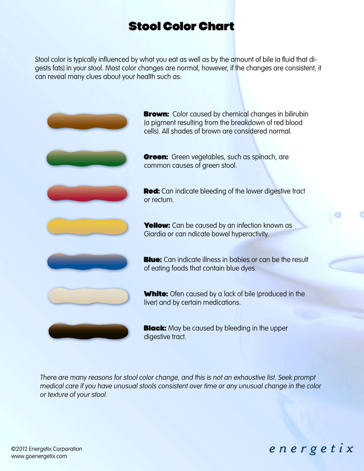Free Stool Color Chart Pdf 126kb 1 Page S