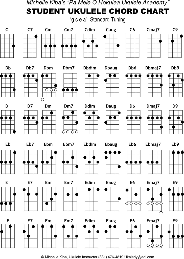 Ukulele Chord Chart Template Free Download Speedy Template