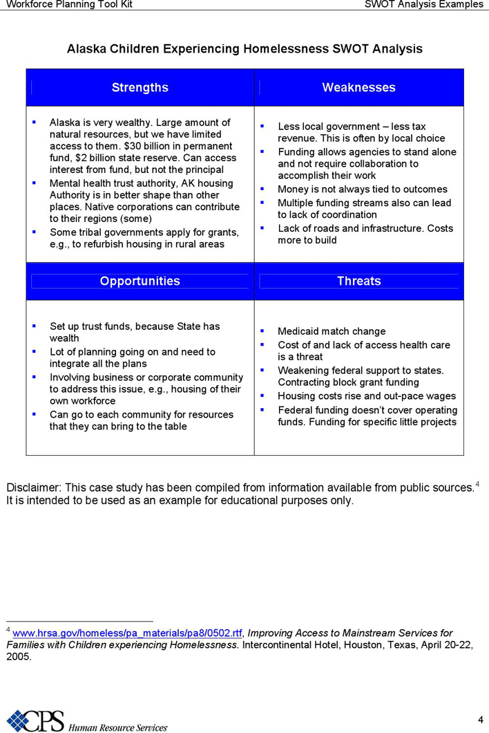 Free SWOT Analysis Example - PDF | 73KB | 6 Page(s) | Page 4