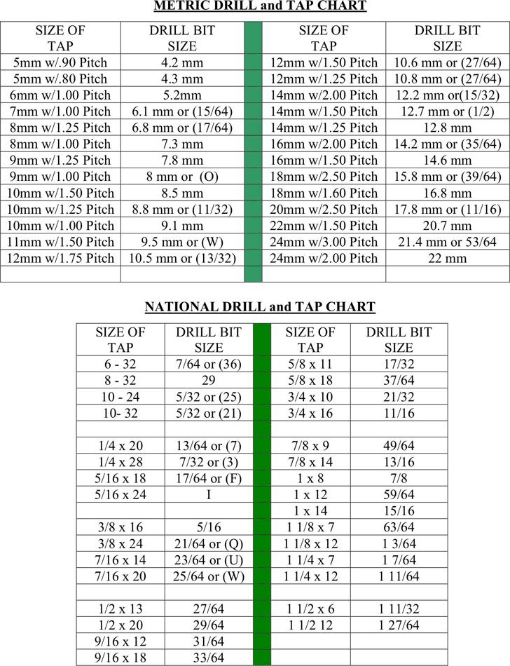 Free Tap Drill Chart - PDF | 53KB | 1 Page(s)