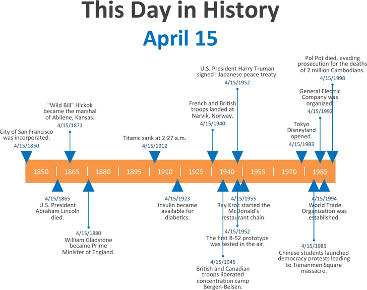 free this day in history timeline template pptx 204kb 3 page s
