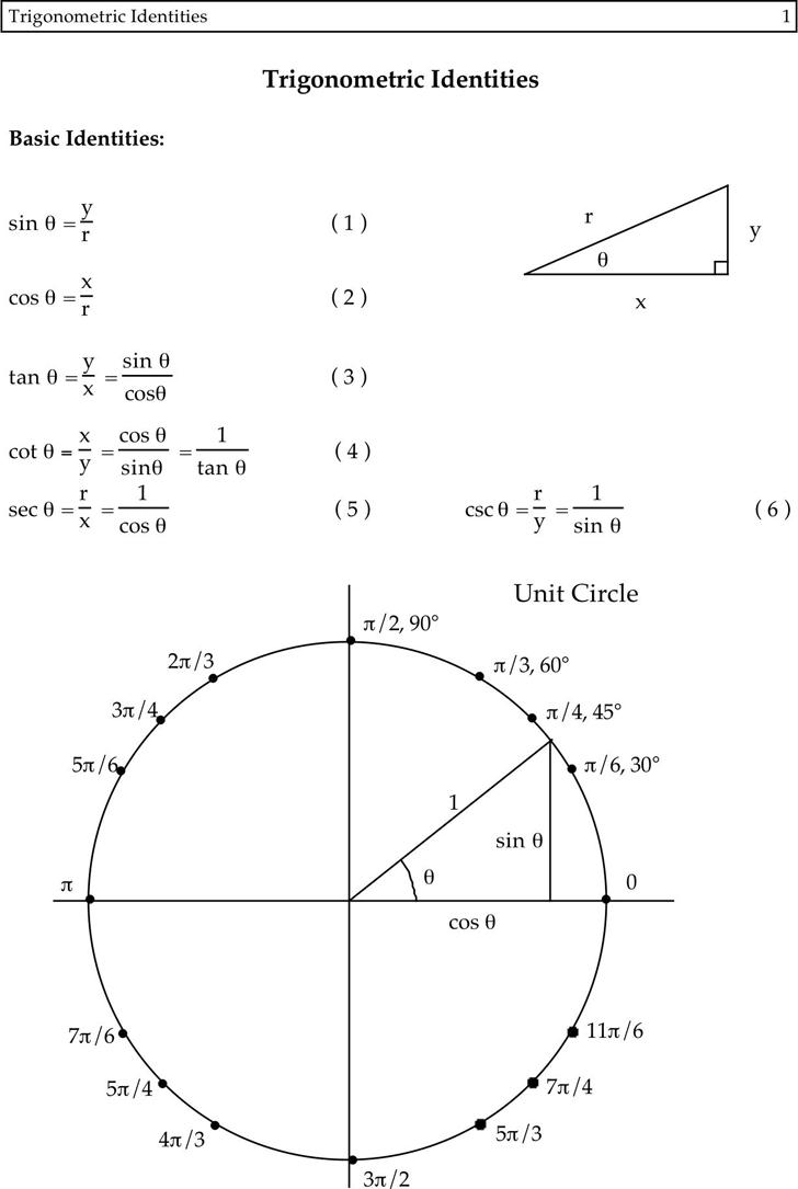 Free trigonometric identities unit circle pdf 25kb 6 pages trigonometric identities unit circle freerunsca Image collections