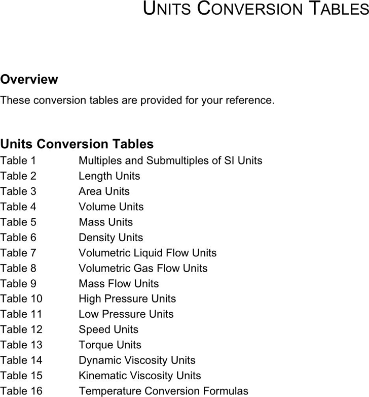 Free Units Conversion Tables Pdf 32kb 5 Pages