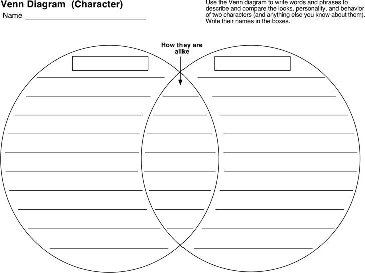 Free Venn Diagram Template Pdf 2kb 1 Pages
