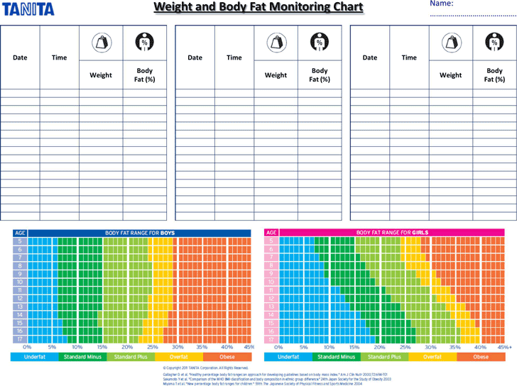 free weight and body fat monitoring chart pdf 133kb 1 pages